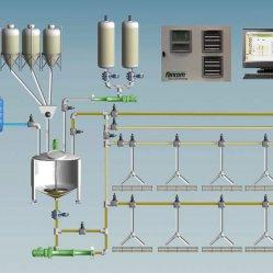 Fullfix Basis-Fütterungssystem